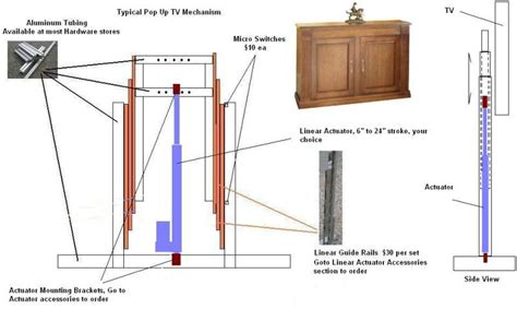 build your own tv lift cabinet 5677 diy tv lift cabinet plans diy do it your self