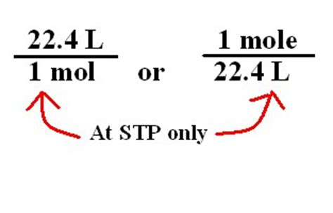 St P chemistry 11 molar volume at stp