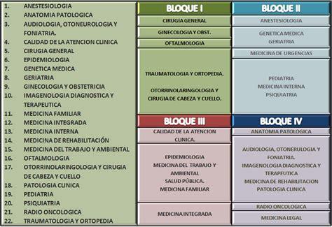 sigma imagenes medicas mexico 191 estudiar medicina en m 233 xico esto es lo que te espera