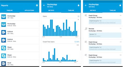 hockeyapp for android microsoft s hockeyapp crash analytics service now has android and ios apps mspoweruser