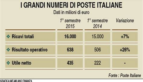 parole di nove lettere l ipo poste in 9 parole assinews it