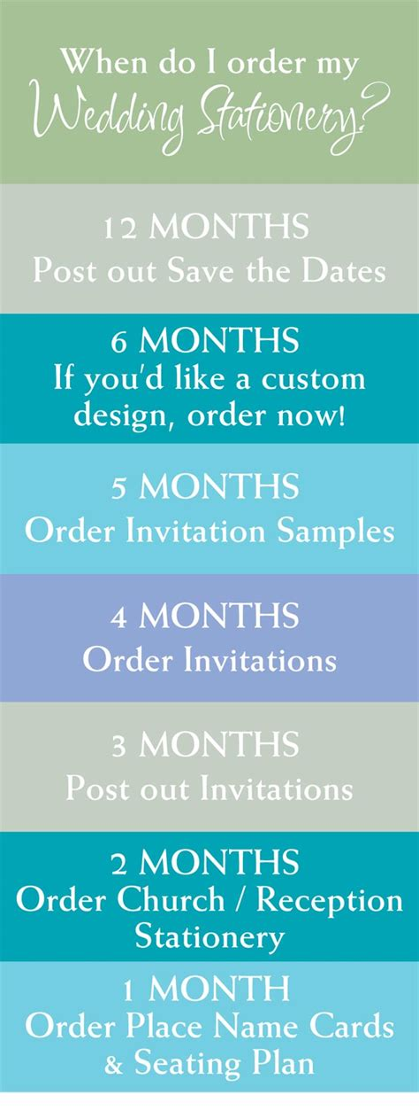 timeline for ordering wedding invitations when do i order my wedding stationery timeline paper