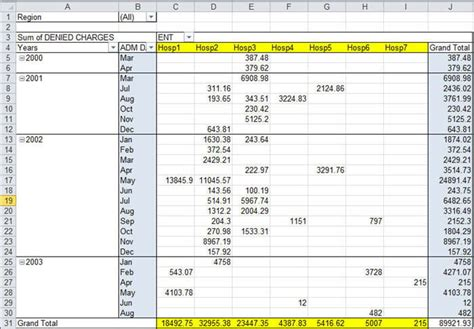 Pivot Table Wizard by Create Pivottables In Excel Using Qi Macros