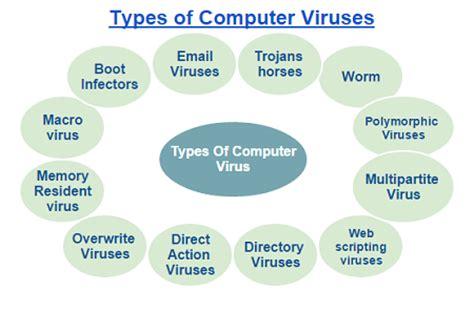 database security authorization encryption ppt video