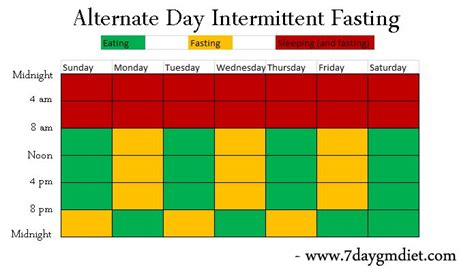 intermittent fasting schedule 35 best images about alternate day fasting on