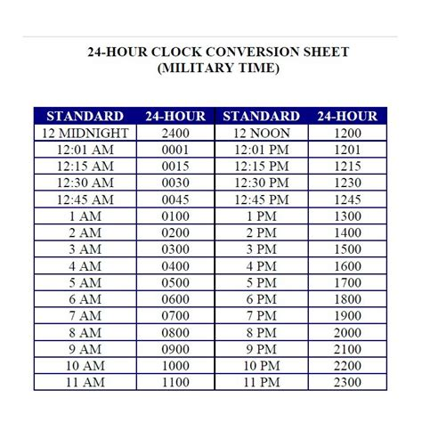 printable military time cheat sheet image gallery military time