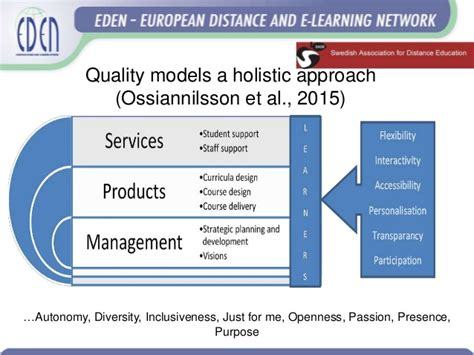 Distance Mba In Quality Management by European Distance Learning Week Challenges Ahead For