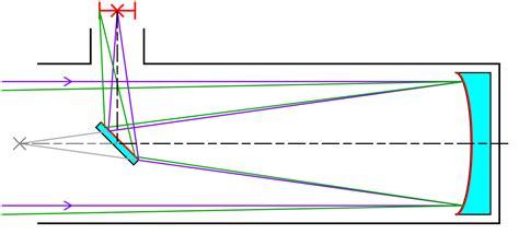 telescope diagram reflecting telescope newton diagram www pixshark