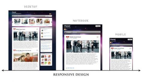 que es responsive layout responsive web design que es y como usarlo dise 241 o web vigo