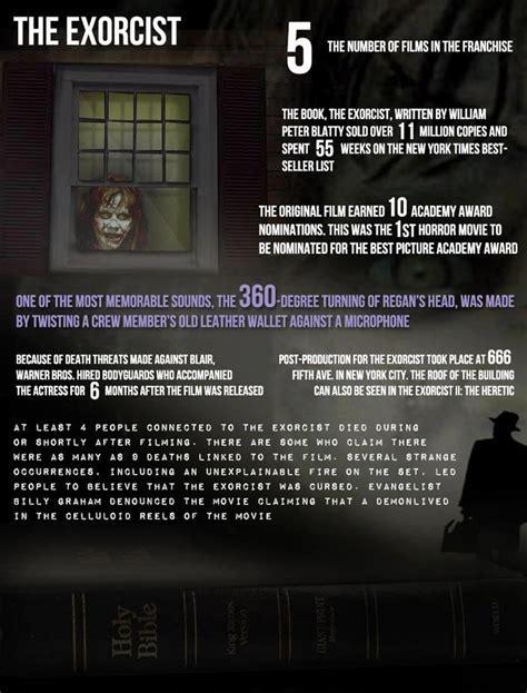 Fakta Film Exorcist | 25 b 228 sta exorcist movie id 233 erna p 229 pinterest skr 228 ck