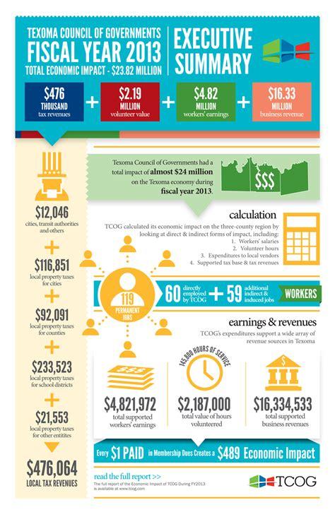 economic development report template infographics for nonprofit financial reports