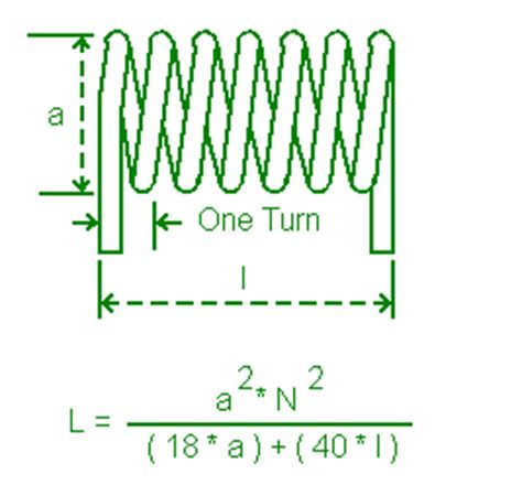 coil inductance calculator metric air coil inductance calculator metric 28 images air coil inductor 21 uh 2x3 inch ic23 6 15