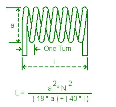 air inductor calculator metric air coil inductance calculator metric 28 images air coil inductor 21 uh 2x3 inch ic23 6 15
