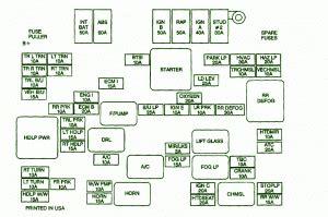 chevrolet fuse box diagram fuse box chevrolet s10 2000