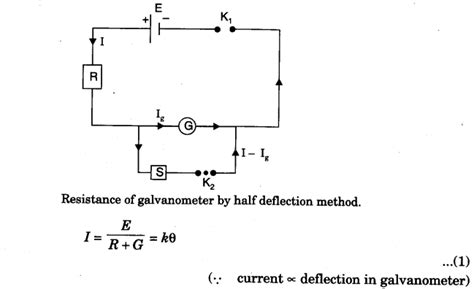 conversion of galvanometer into voltmeter circuit diagram galvanometer ammeter and voltmeter learn cbse