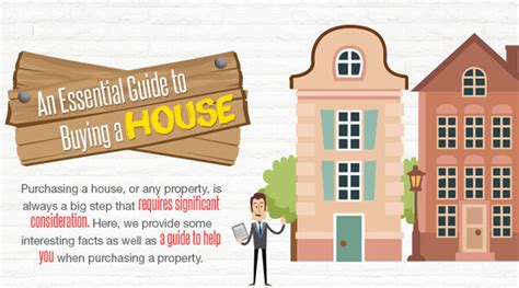 facts about buying a house an essential guide to buying a house infographic