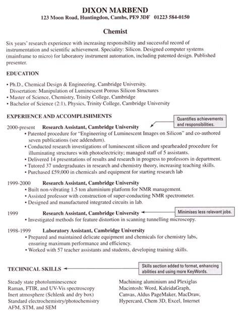 Ejemplo Curriculum Administrativo En Ingles Listado De Ejemplos De Curriculums En Ingl 233 S Www Micvweb Servicio Gratuito