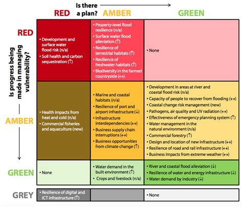New Carbon Labels Planned By Government by Ccc A Plan To Fill The Uk S Climate Policy Gap Is