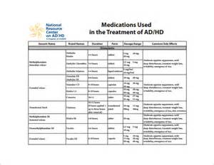 Medication Chart Template Free by Medication Chart Template 8 Free Word Excel Pdf