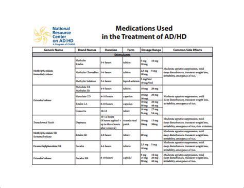 7 Medication Chart Templates Doc Pdf Excel Free Premium Templates Medication Chart Template For Patients