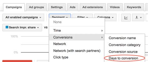 The New Adwords Report That Will Change Your Ppc Plans Ppc Hero Adwords Caign Report Template