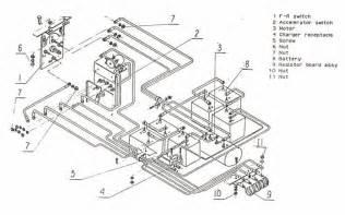 melex 212 wiring diagram melex get free image about wiring diagram