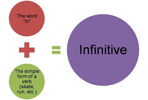 edmodo nedir verbal phrases infinitives lessons tes teach