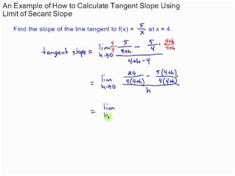 what is the slope of the secant line between the p chegg com