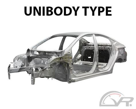 unibody design meaning gta 4 handling bettereveryloop