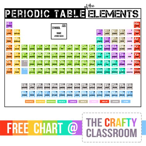 printable periodic table game free quot print friendly quot periodic table of the elements chart