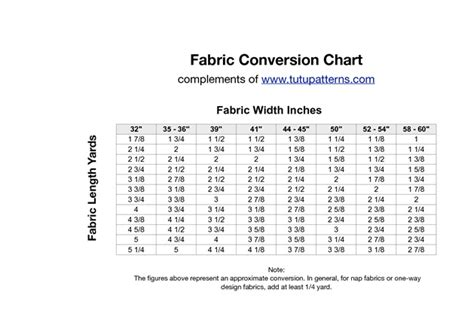 printable fabric conversion chart fabric conversion chart diy etc pinterest