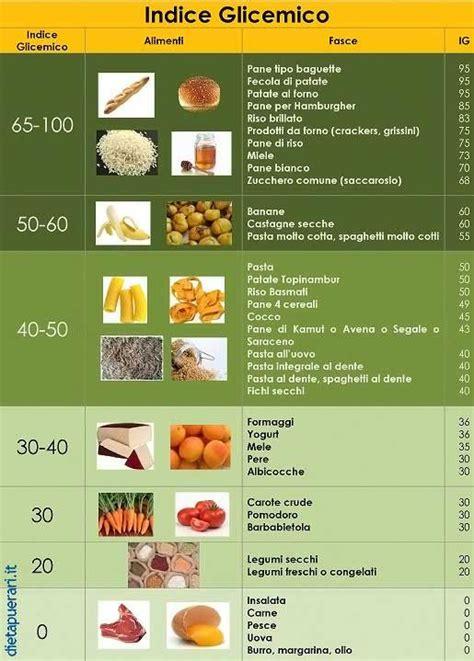 alimenti basso indice glicemico lista alimenti a basso indice glicemico tabella alternative