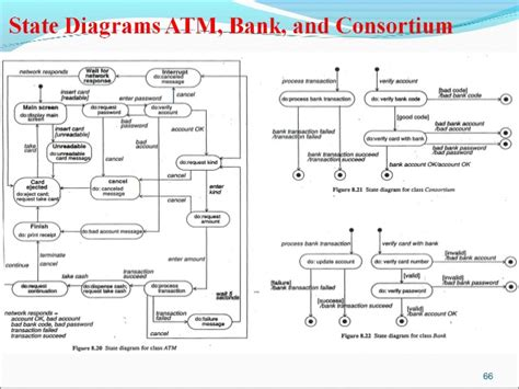 how to create state diagram unit 2 advanced class modeling state diagram