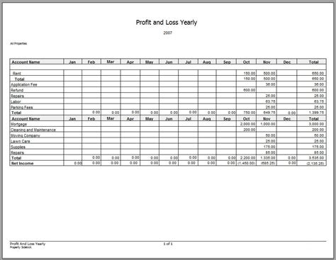 how to analyze a profit and loss statement