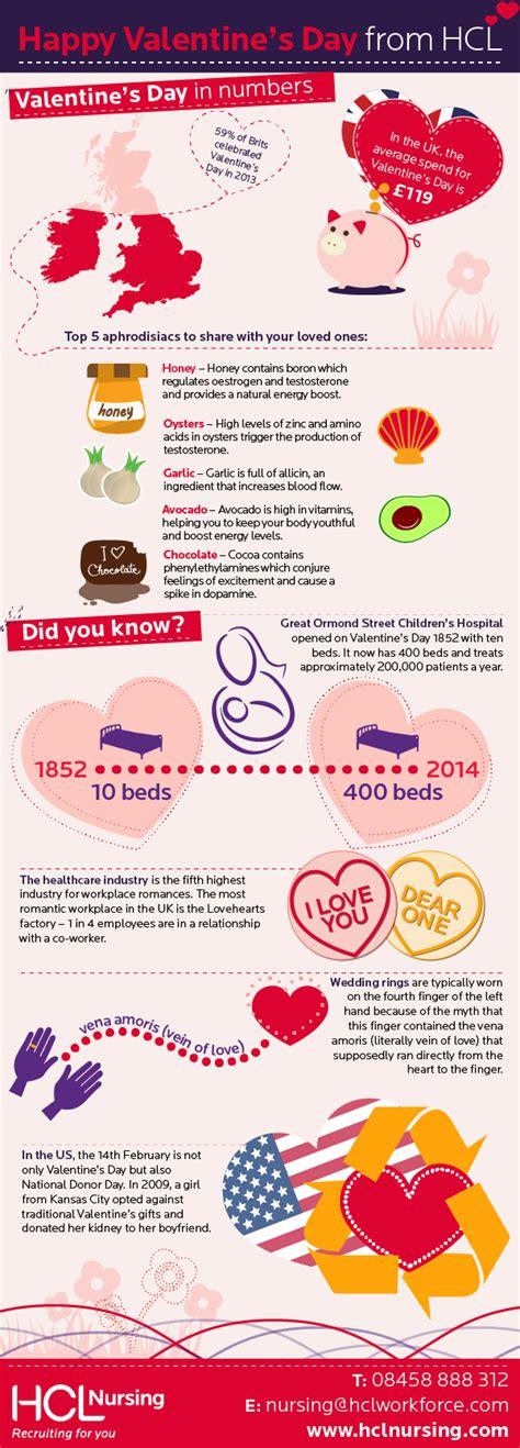 trivia thin trivia facts thin