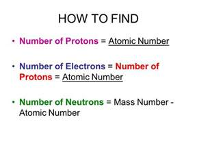 How Do You Calculate The Number Of Protons Do You Your Atomic Structure Ppt