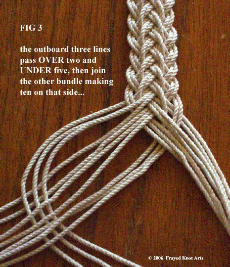 Macrame Flat Knot - a sennit tutorial this whole site is