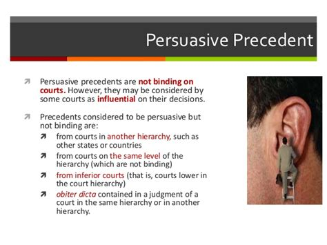 Persuasive Precedent by 2015 U303 The Of The Courts In Making1