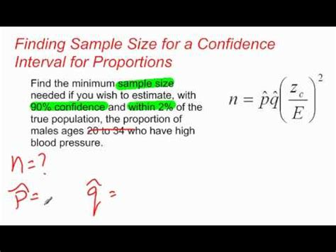 No Credit Interval Formula Finding Sle Size For A Confidence Interval For Proportions