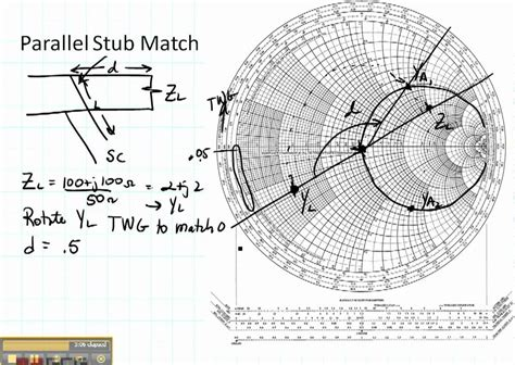 series inductor smith chart ece3300 lecture 13b 8 impedance matching stub match parallel