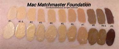 mac foundation color chart mac matchmaster foundation review swatches of shades