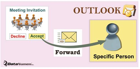 auto forward how to auto forward a meeting invitation to a specific
