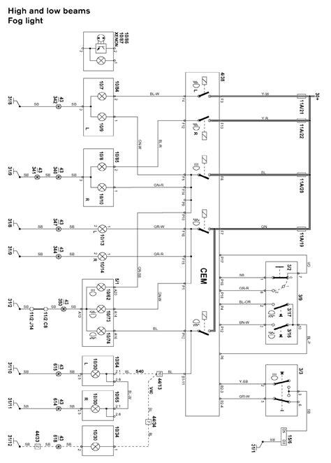 volvo s40 cem wiring diagram 28 wiring diagram images