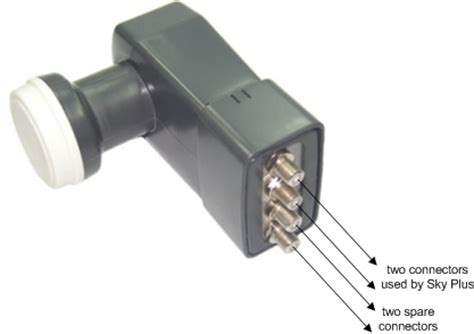 lnb connection diagram where can i get sky cable