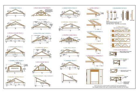 Gambrel Roof House Floor Plans by Trusses Morse Lumber
