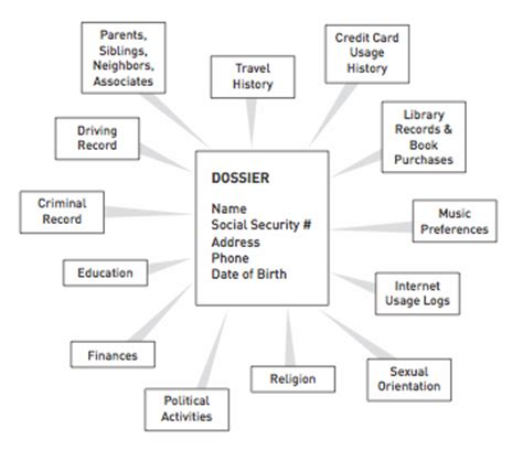 teaching dossier template gallery of teaching dossier template professional teaching
