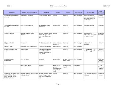 project communication matrix template project communication plan and matrix hashdoc