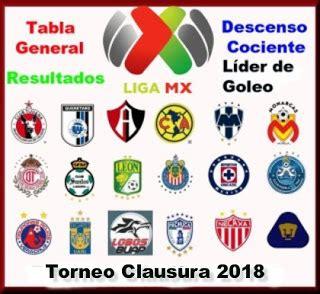 tabla general liga mx resultados liga mx j3 resultados tabla general descenso y goleo