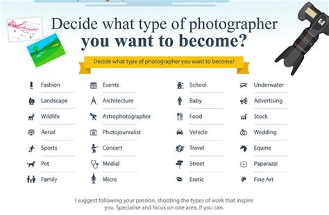 what does being a infographic the roadmap to becoming a professional