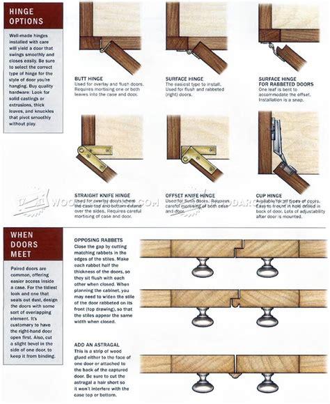 raised panel cabinet door construction frame and panel construction woodarchivist